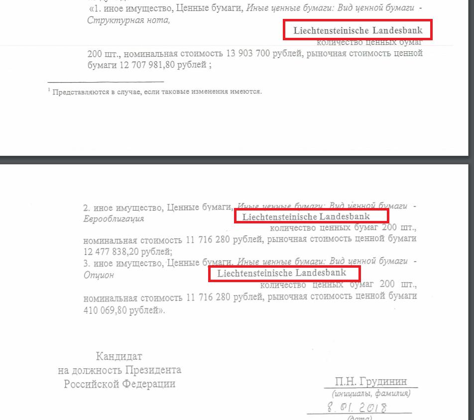 Оффшоры Павла Грудинина